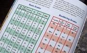 British grading system